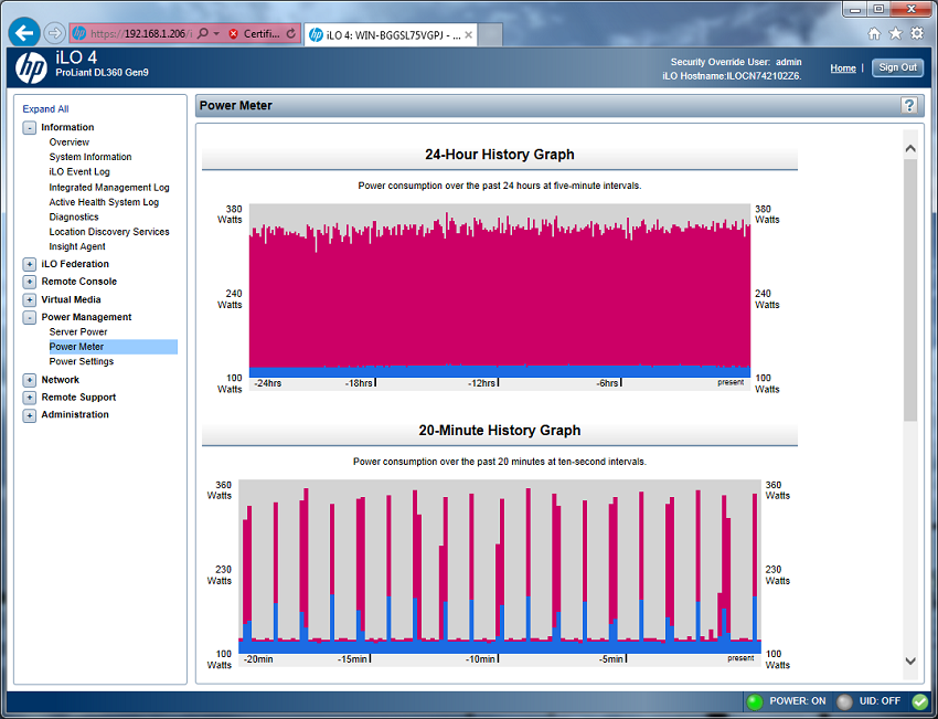 Сервер HP ProLiant DL360 Gen9 — обзор, тест и перспективы