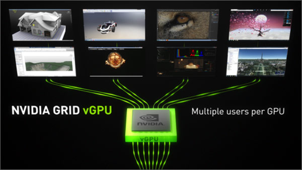 Airbus, CH2MHILL и MetroHealth первыми смогли опробовать технологию виртуализации GPU, предложенную Nvidia
