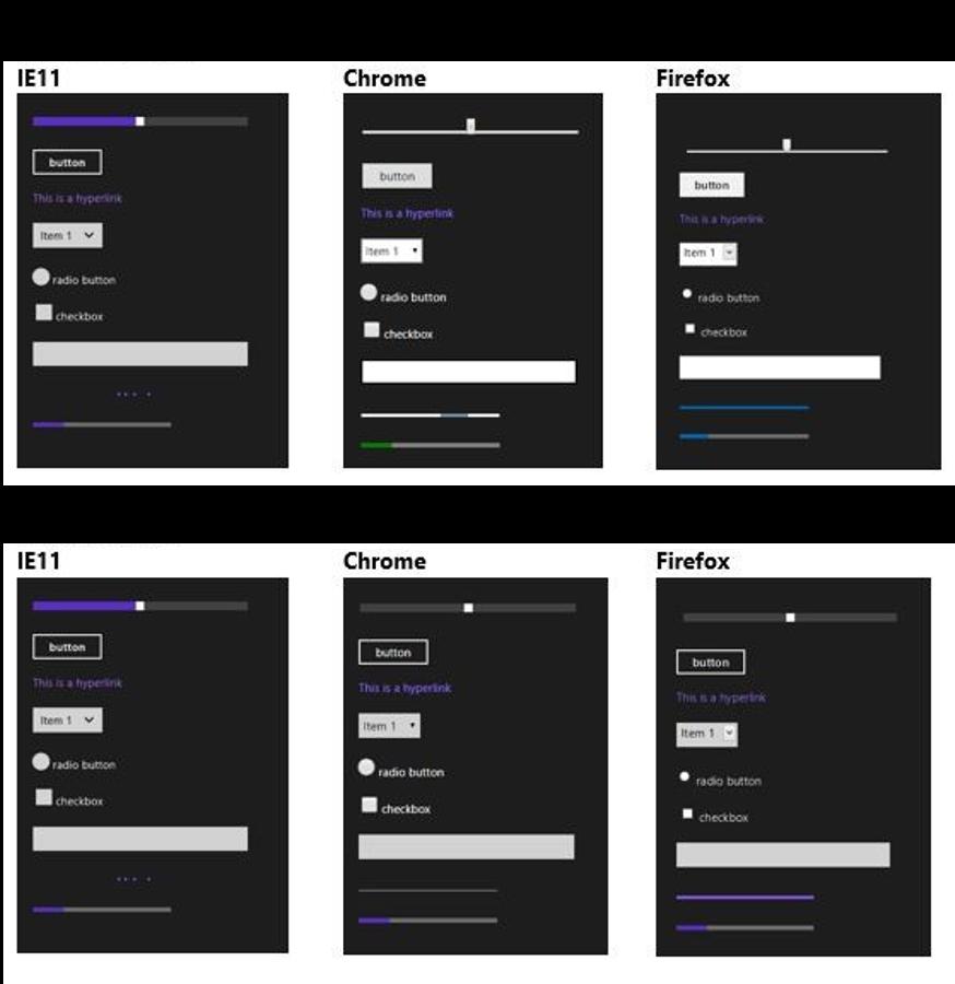 WinJS 3.0 – релиз для всех платформ