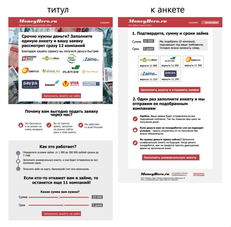 Pivot: подводные камни и выводы на примере стартапа MoneyHero