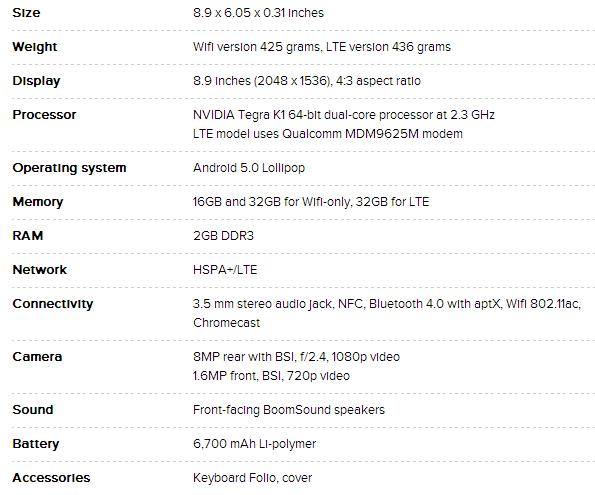 Официально анонсирован Nexus 9