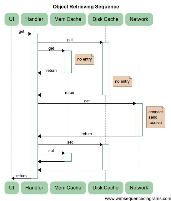 Асинхронность 2: телепортация сквозь порталы