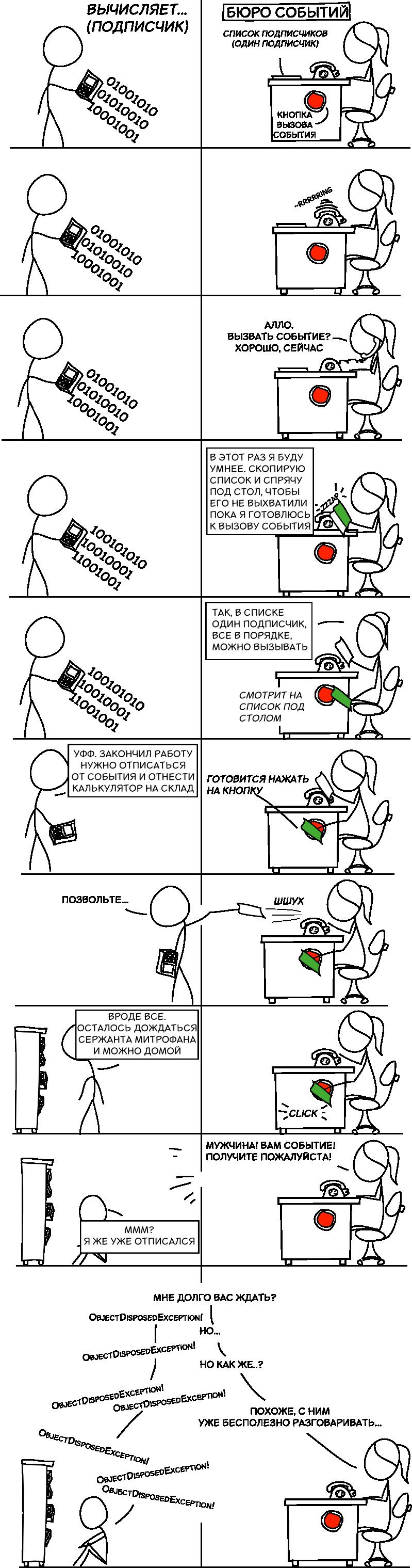 Потокобезопасные события в C# или Джон Скит против Джеффри Рихтера