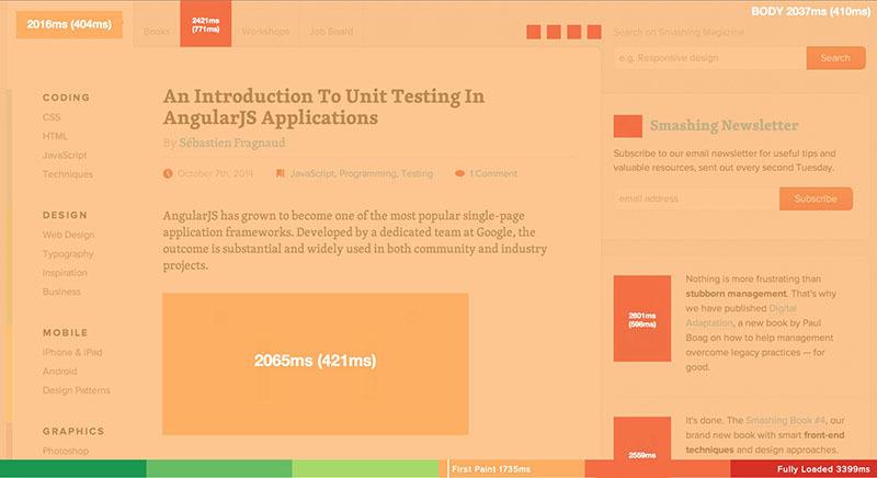 Несколько интересностей и полезностей для веб разработчика #31