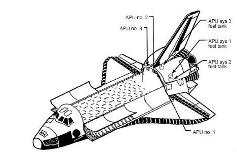 Почти случившиеся космические катастрофы, часть 3