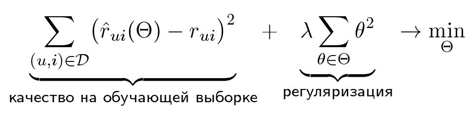 Как работают рекомендательные системы. Лекция в Яндексе