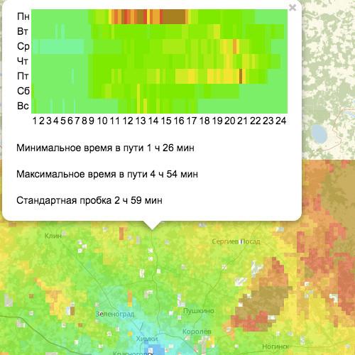 Московская область под Пробкоскопом