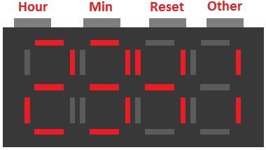 Часы на ПЛИС (VHDL)