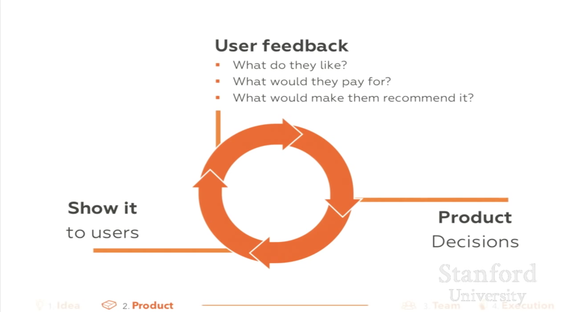 Сэм Альтман и Дастин Московитц: как и зачем создавать стартап?