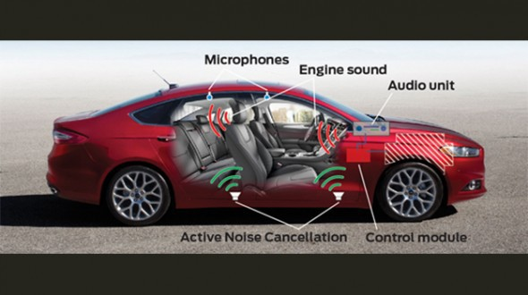 Акселерометры как часть системы активного шумоподавления в автомобиле