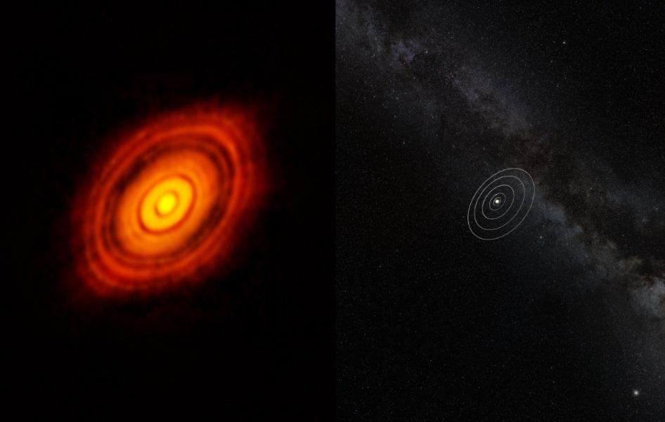 На изображении показано сравнение размеров протопланетного диска звезды HL Tau и Солнечной системы. Хотя сама звезда гораздо меньше Солнца, радиус ее диска в три раза больше, чем расстояние от Солнца до Нептуна