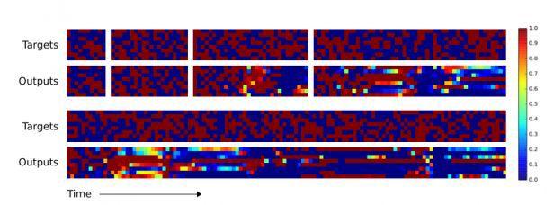 DeepMind создаёт компьютер, повторяющий человеческую кратковременную память