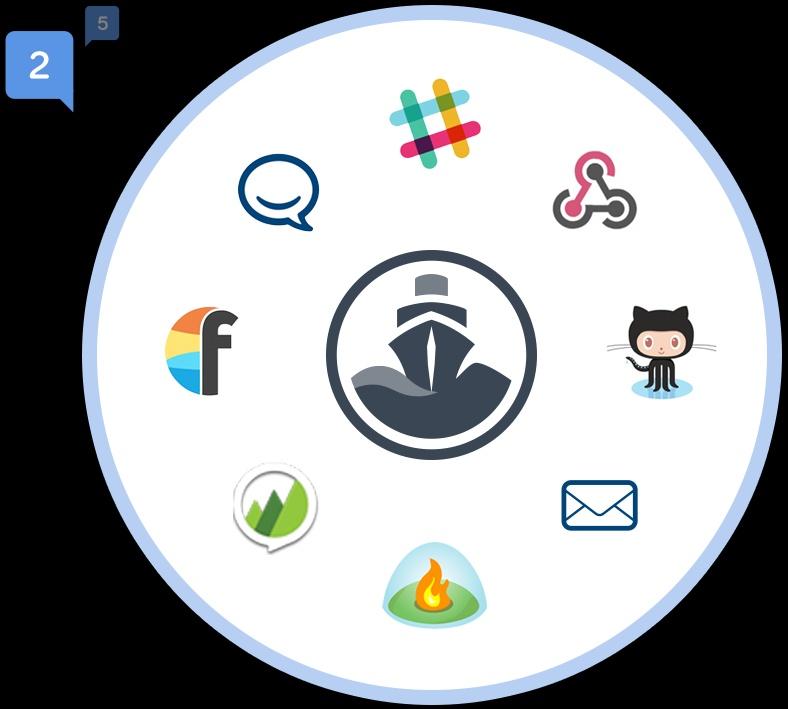 Codeship.io: бесплатный CI сервер для приватного репозитория Github Bitbucket