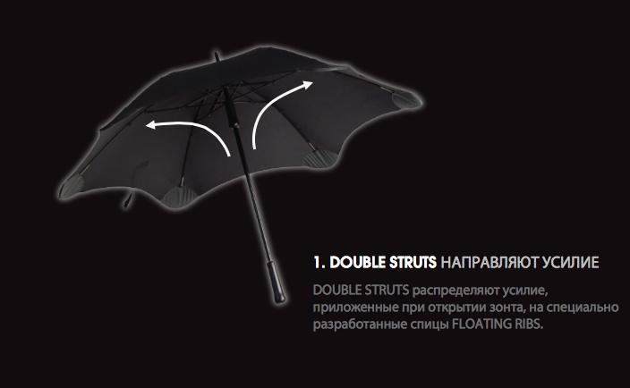 Blunt — Hi Tech зонт
