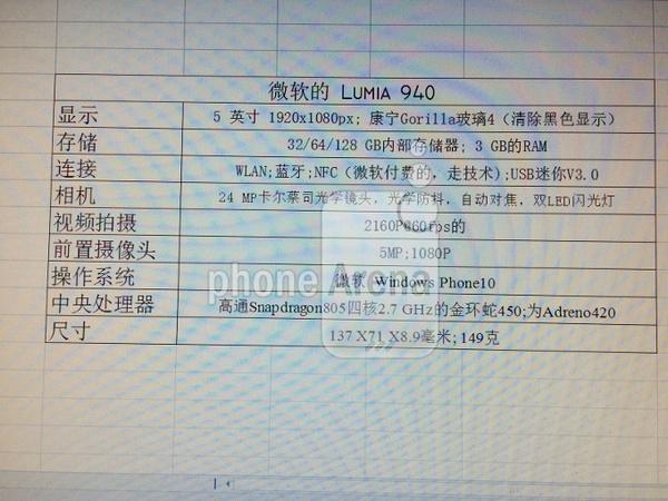 Microsoft Limia 940