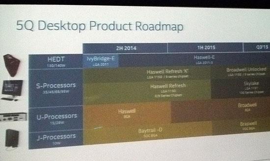 Процессоры Intel Skylake-S и Broadwell-K будут выпущены во втором квартале 2015 года