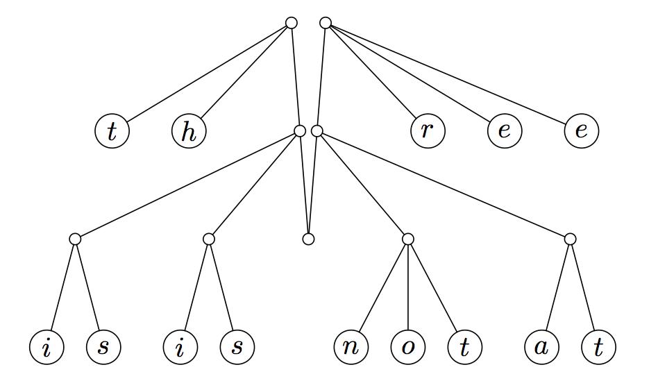 Пальчиковые деревья (часть 1. Представление) - 2