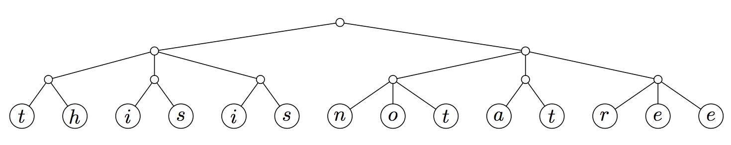 Пальчиковые деревья (часть 1. Представление) - 1