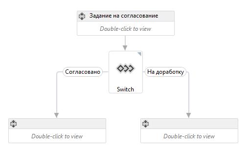Создание User-Friendly движка бизнес-процессов на основе Windows Workflow Foundation - 3