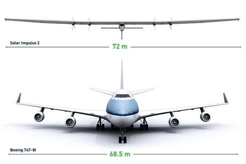Ответы Solar Impulse на вопросы пользователей Geektimes - 3