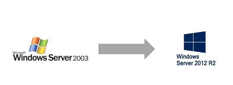 Выполняем миграцию файловых серверов из Windows Server 2003 в Windows Server 2012 R2 - 1