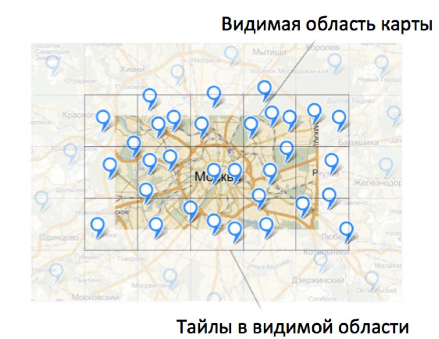 ObjectManager в API Яндекс.Карт. Как быстро отрисовать 10000 меток на карте и не затормозить всё вокруг - 16