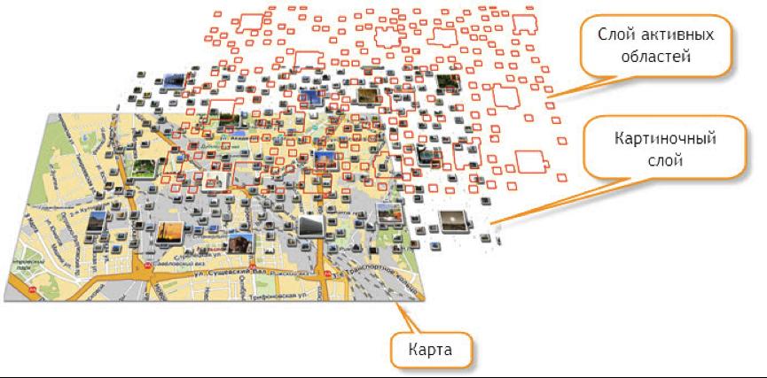ObjectManager в API Яндекс.Карт. Как быстро отрисовать 10000 меток на карте и не затормозить всё вокруг - 6