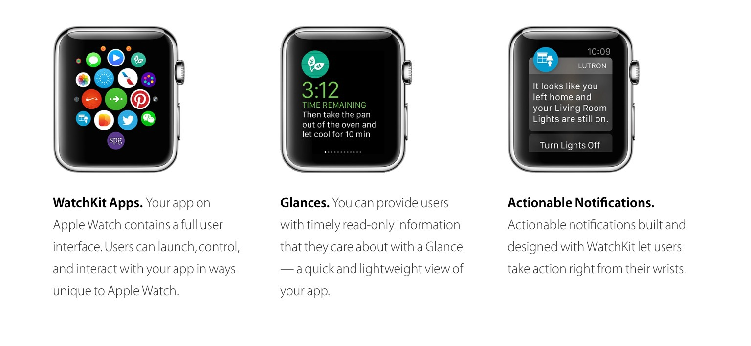 Обзор Apple Watch Human Interface Guidelines, часть I - 1
