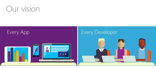 21 ноября — онлайн-конференция — о новой Visual Studio 2015 и других анонсах Connect(); - 1