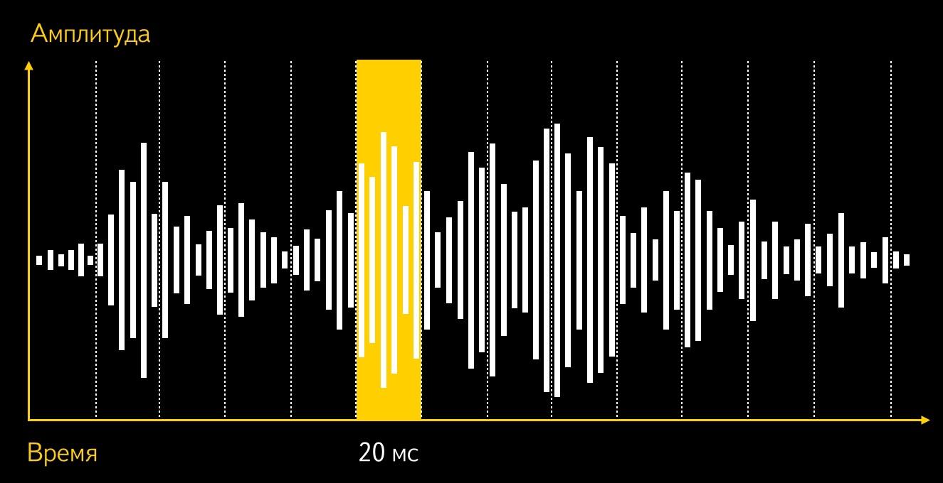 Новое распознавание и синтез речи от Яндекса - 3