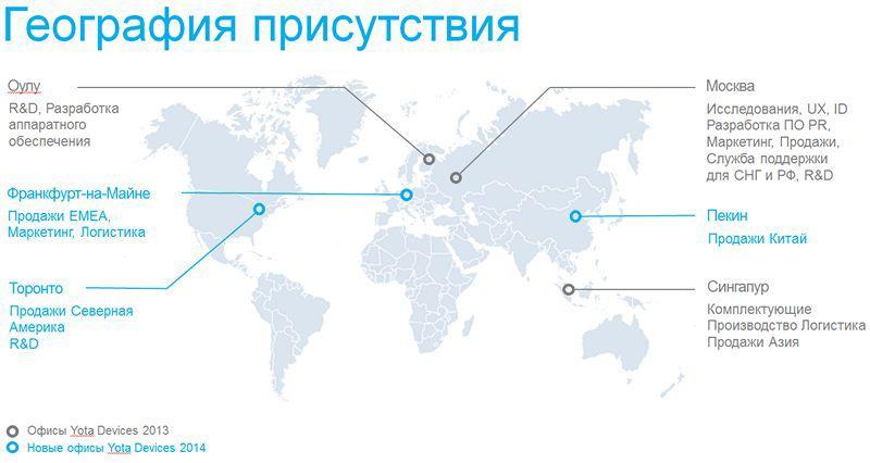Что такое «российская разработка»? - 4