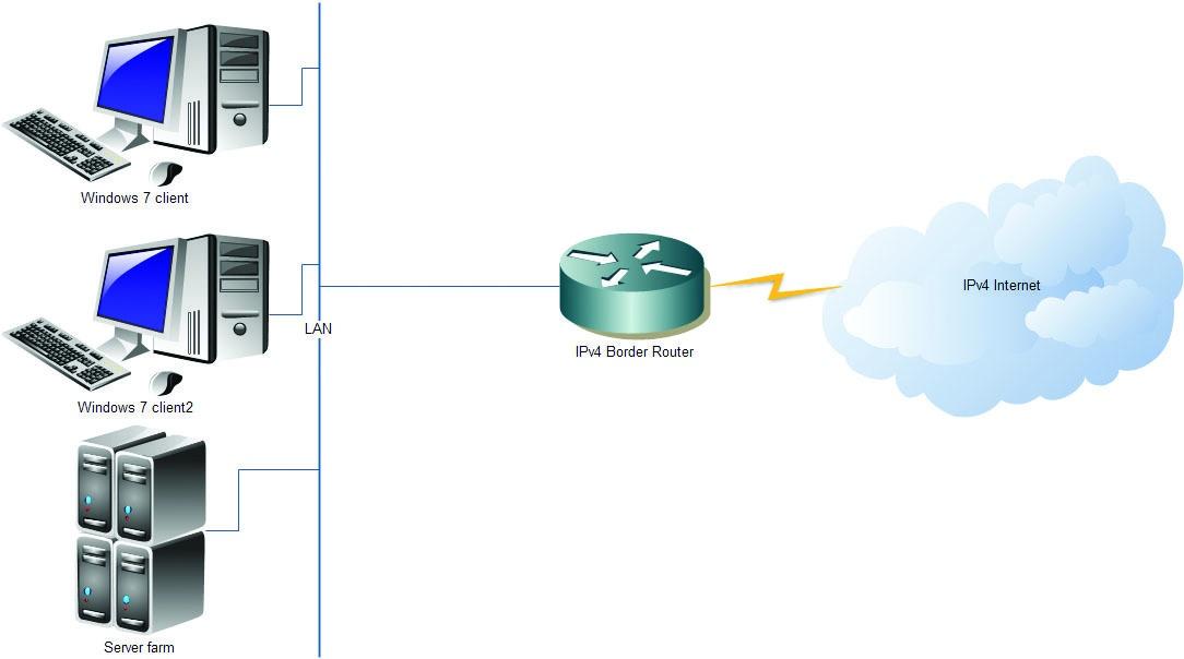 IPv6 под прицелом - 6