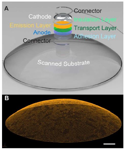 На 3D-принтере напечатали контактные линзы со встроенным OLED-дисплеем - 2