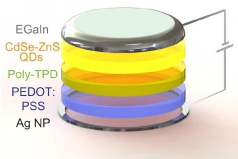 На 3D-принтере напечатали контактные линзы со встроенным OLED-дисплеем - 1
