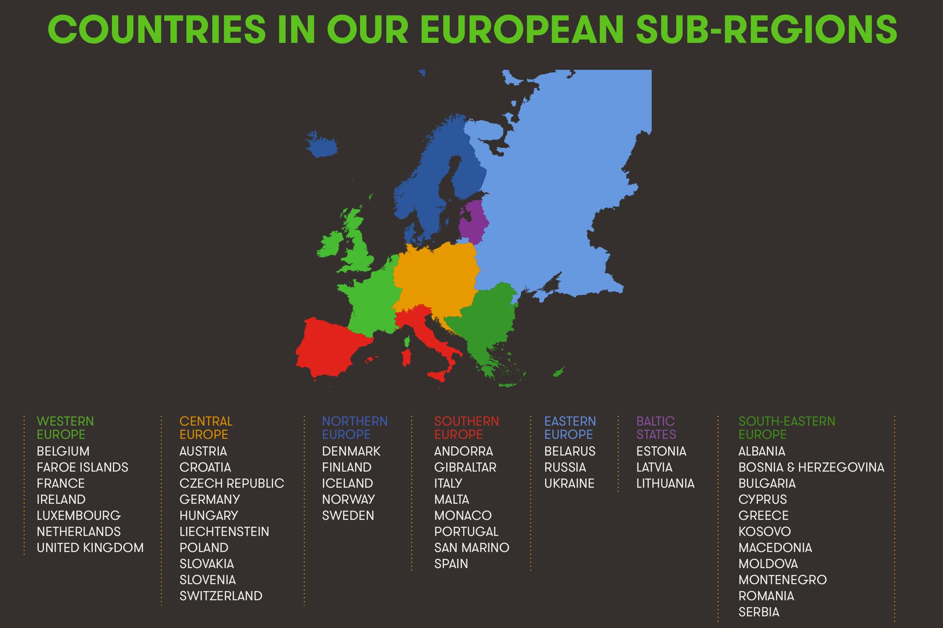 Компания Global Web Index представила статистический отчет о интернет предпочтениях жителей Европы в 2014 году - 10