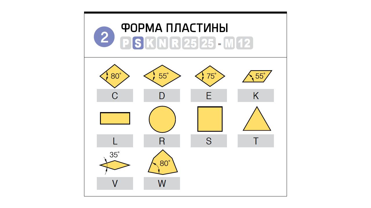Токарная ЧПУ Siemens Sinumerik 840D sl: создание режущего инструмента [шот 02] - 10