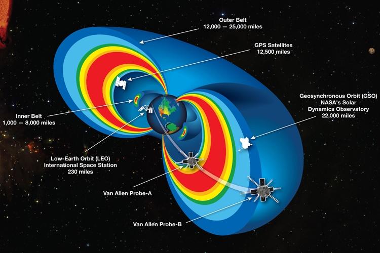 Сегодня NASA запускает межпланетный космический корабль (перенесли на завтра) - 8