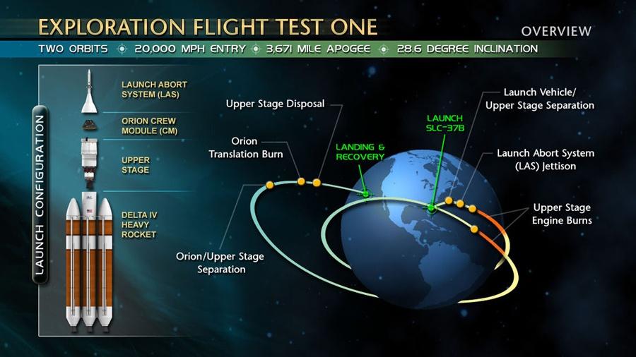 Сегодня NASA запускает межпланетный космический корабль (перенесли на завтра) - 9