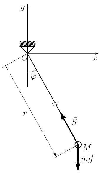Maple: составление уравнений Лагранжа 2 рода и метод избыточных координат - 15