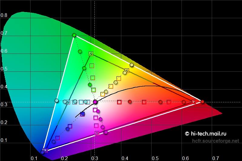 Обзор YotaPhone 2 - 23