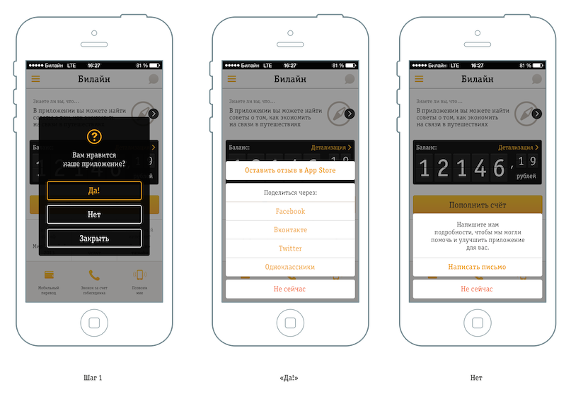 Поддержка мобильных продуктов: задачи, процессы, инструментарий - 4