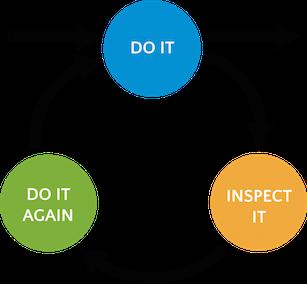Поддержка мобильных продуктов: задачи, процессы, инструментарий - 1