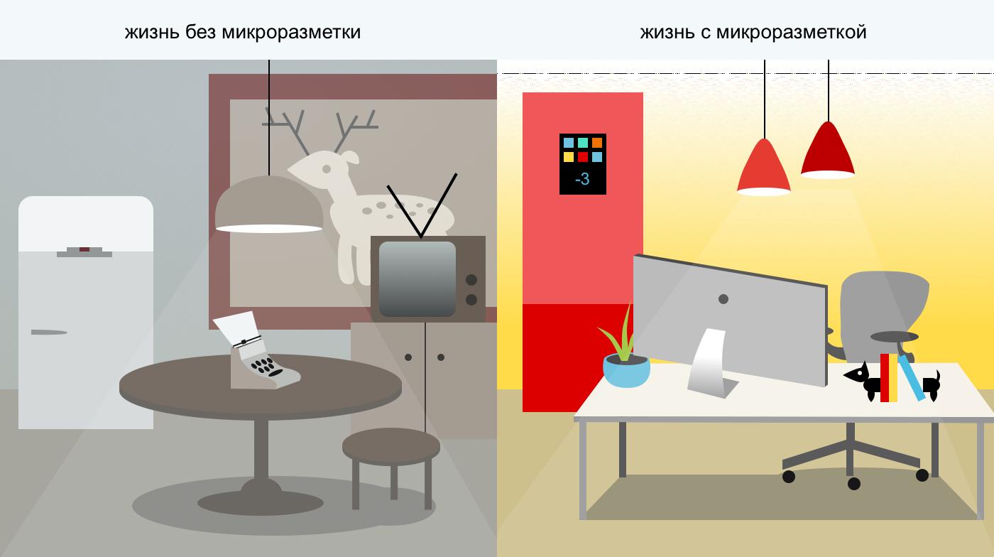 Не только Яндексу. Микроразметка на крупнейших сайтах рунета: зачем ею пользуются и почему она пригодится и вам - 1