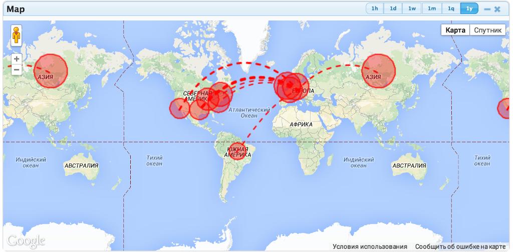 Открытый рекурсивный DNS-сервер. Часть 2 - 1