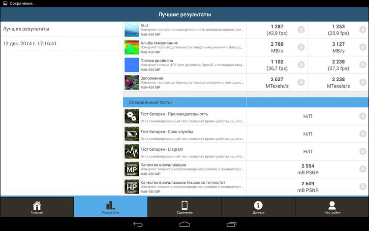 Первые впечатления от первого «термоядерного» планшета на чипсете MediaTek MT8392 - 13