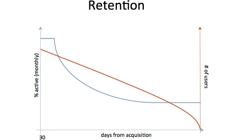 Алекс Шульц (часть 1): введение в growth hacking - 2