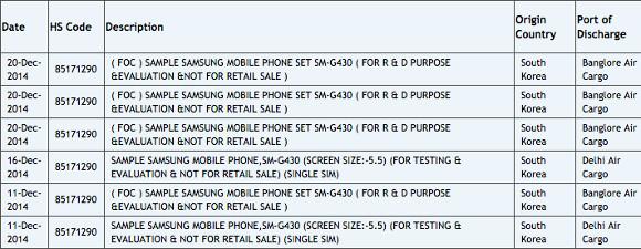 Упоминания о смартфоне Samsung SM-G430 замечены в базе данных индийской таможни и на сайте производителя