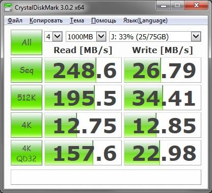 О поиске недорогой замены престарелому SSD - 3