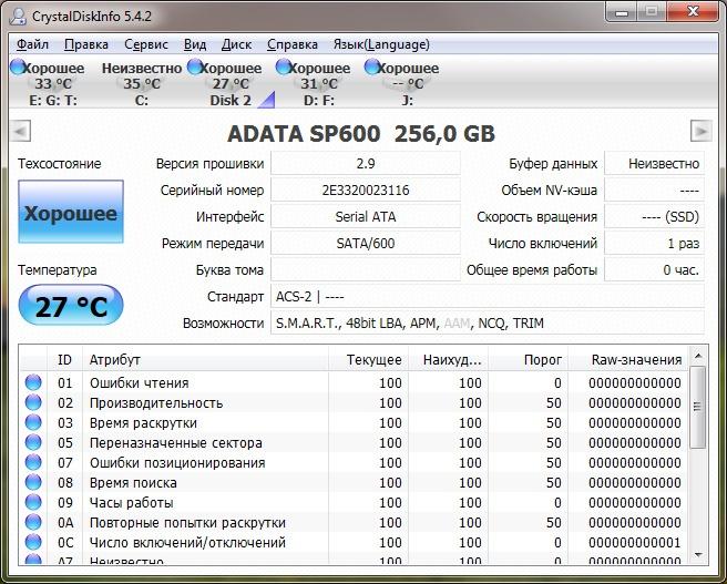 О поиске недорогой замены престарелому SSD - 7