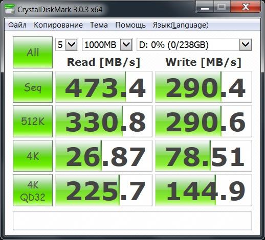 О поиске недорогой замены престарелому SSD - 8